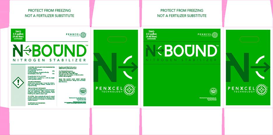 nbound-box2
